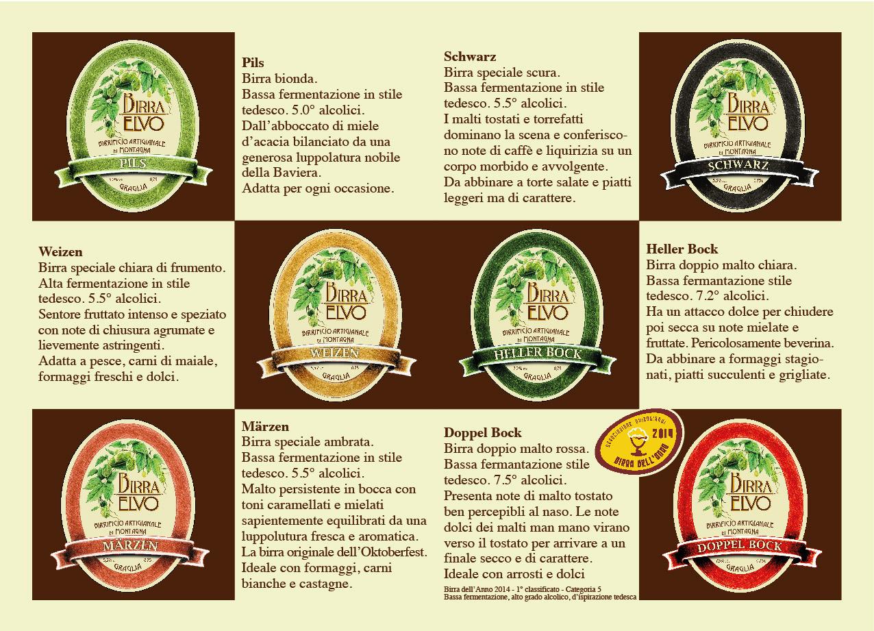 Birra Elvo descrizione birre